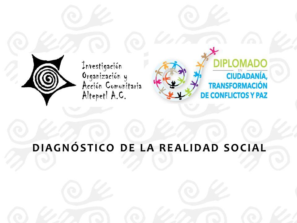 DIAGNÓSTICO DE LA REALIDAD SOCIAL