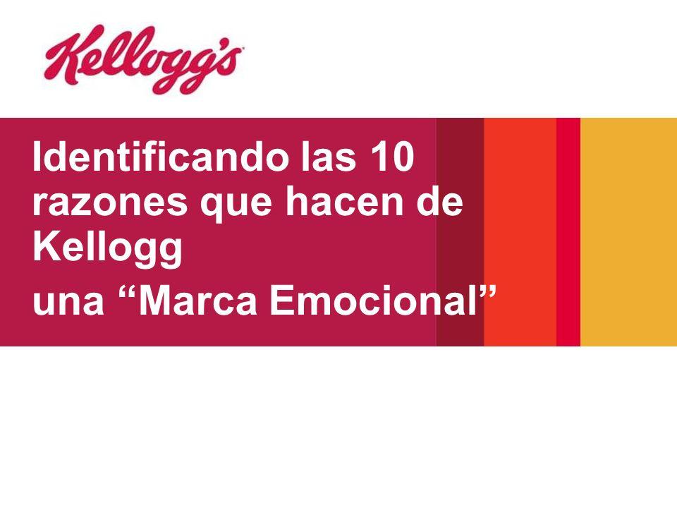 Identificando las 10 razones que hacen de Kellogg una Marca Emocional