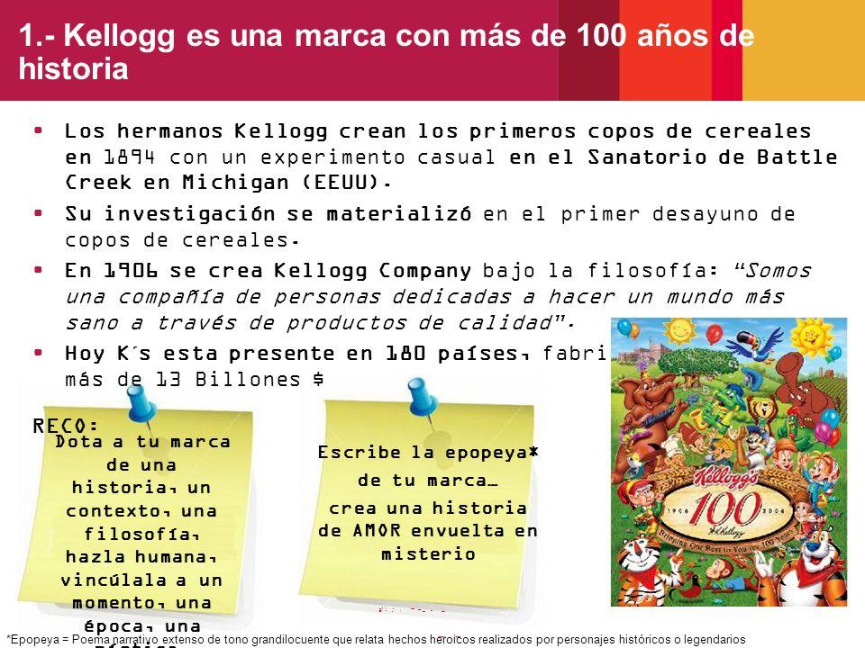 Kellogg apuesta por la publicidad desde comienzos del S.XX (fue la primera marca en anunciarse en Times Square) Miles de historias contadas y millones de contactos con consumidores La publicidad es la respuesta de Kellogg a los deseos y necesidades de sus consumidores y la forma de atraer nuevos a sus marcas La relación de Kellogg y Leo Burnett es la historia de la publicidad Kellogg crece con el consumidor a través de su publicidad Kellogg invierte más del 20% de sus Ventas Netas en A&P Kellogg es el quinto anunciante de Alimentación en España 2.- Kellogg ha estado vinculada permanentemente con la publicidad Comunícate con tu consumidor La Publicidad es contar una historia relevante, veraz y auténtica a tus actuales y potenciales consumidores Atrae nuevos consumidores a tu marca a través de una USP Haz más ruido que tu competencia RECO: