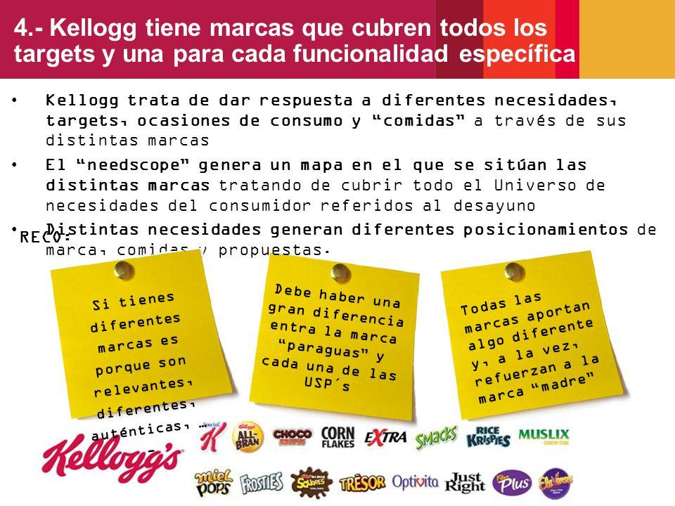Kellogg trata de dar respuesta a diferentes necesidades, targets, ocasiones de consumo y comidas a través de sus distintas marcas El needscope genera