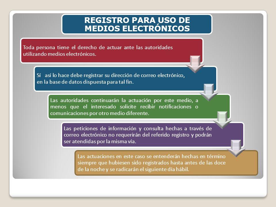 REGISTRO PARA USO DE MEDIOS ELECTRÓNICOS