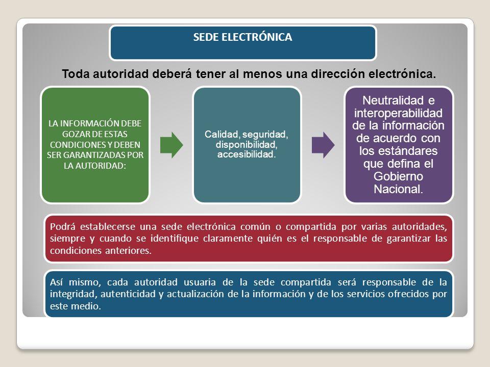 SEDE ELECTRÓNICA Toda autoridad deberá tener al menos una dirección electrónica.