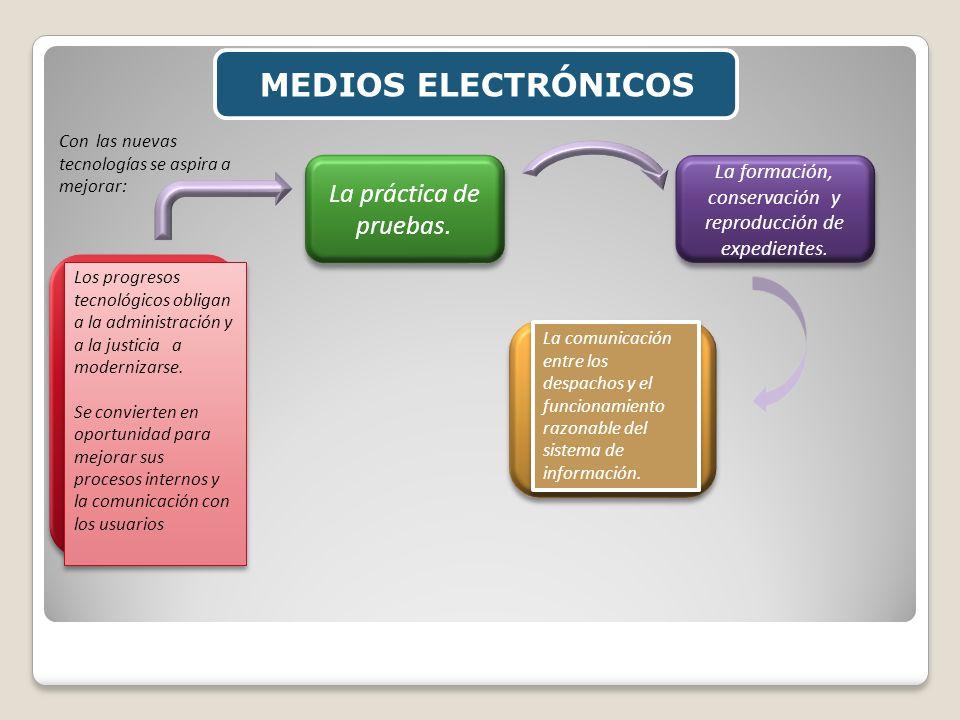 MEDIOS ELECTRÓNICOS La práctica de pruebas. La formación, conservación y reproducción de expedientes. Los progresos tecnológicos obligan a la administ