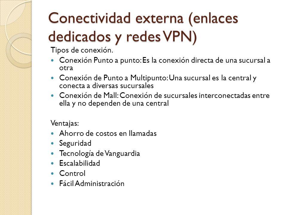 Conectividad externa (enlaces dedicados y redes VPN) Tipos de conexión. Conexión Punto a punto: Es la conexión directa de una sucursal a otra Conexión