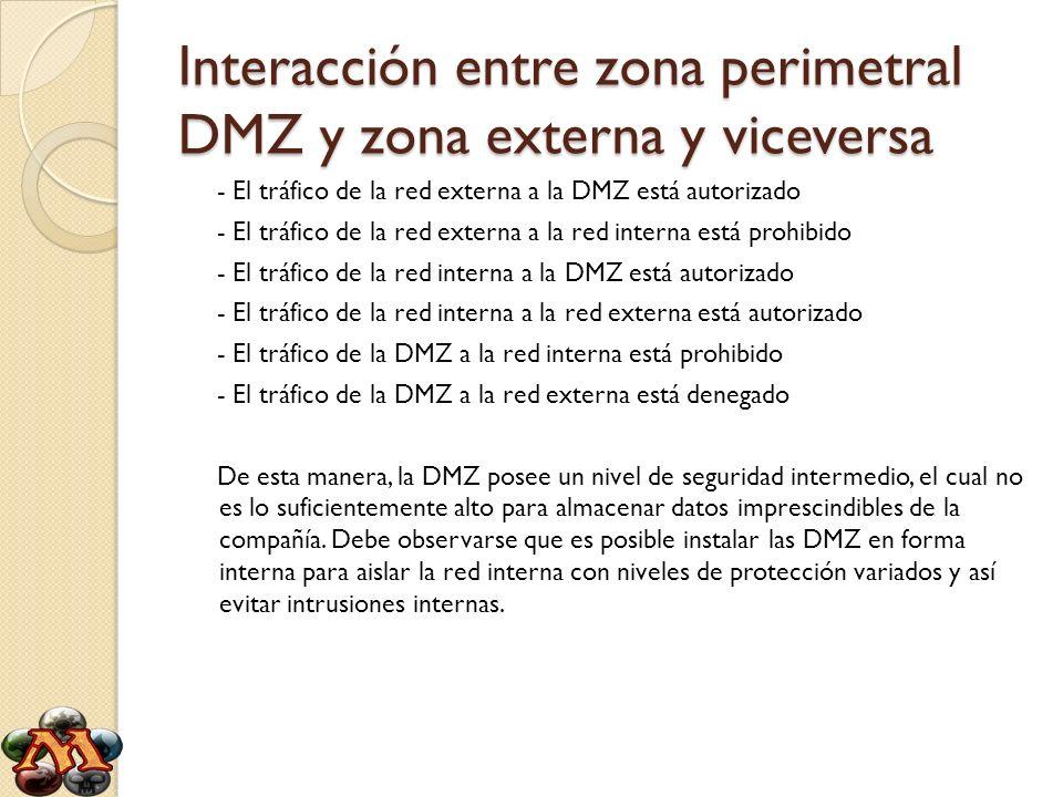 Interacción entre zona perimetral DMZ y zona externa y viceversa - El tráfico de la red externa a la DMZ está autorizado - El tráfico de la red extern