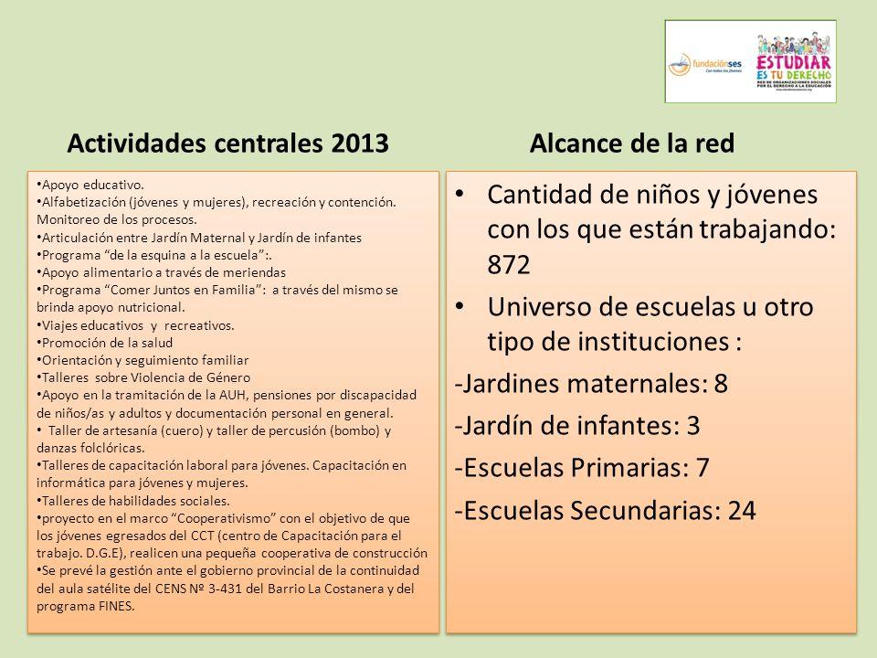 Actividades centrales 2013 Apoyo educativo. Alfabetización (jóvenes y mujeres), recreación y contención. Monitoreo de los procesos. Articulación entre
