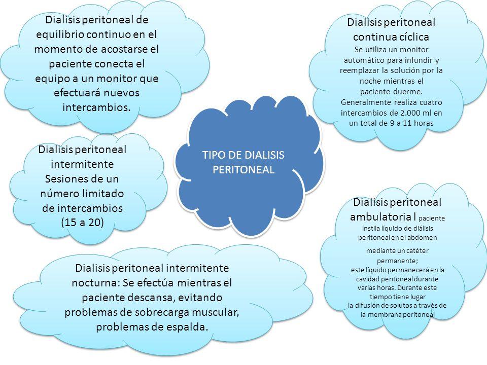 TIPO DE DIALISIS PERITONEAL Dialisis peritoneal intermitente Sesiones de un número limitado de intercambios (15 a 20) Dialisis peritoneal ambulatoria