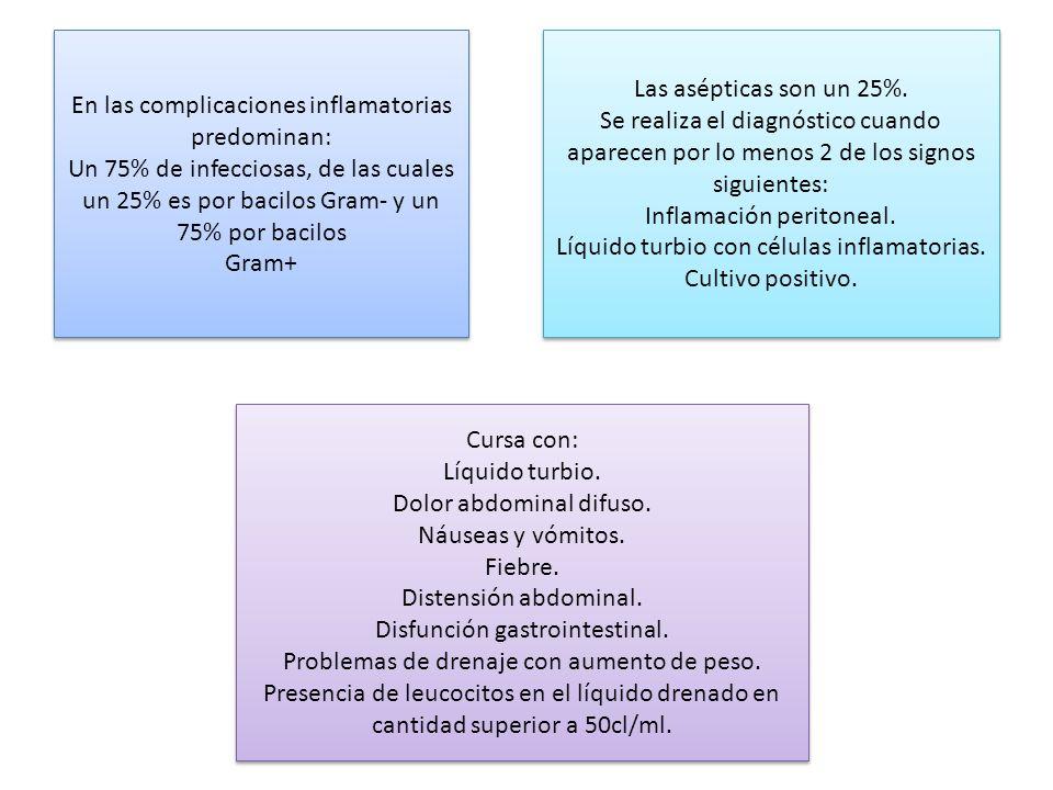 En las complicaciones inflamatorias predominan: Un 75% de infecciosas, de las cuales un 25% es por bacilos Gram- y un 75% por bacilos Gram+ En las complicaciones inflamatorias predominan: Un 75% de infecciosas, de las cuales un 25% es por bacilos Gram- y un 75% por bacilos Gram+ Las asépticas son un 25%.