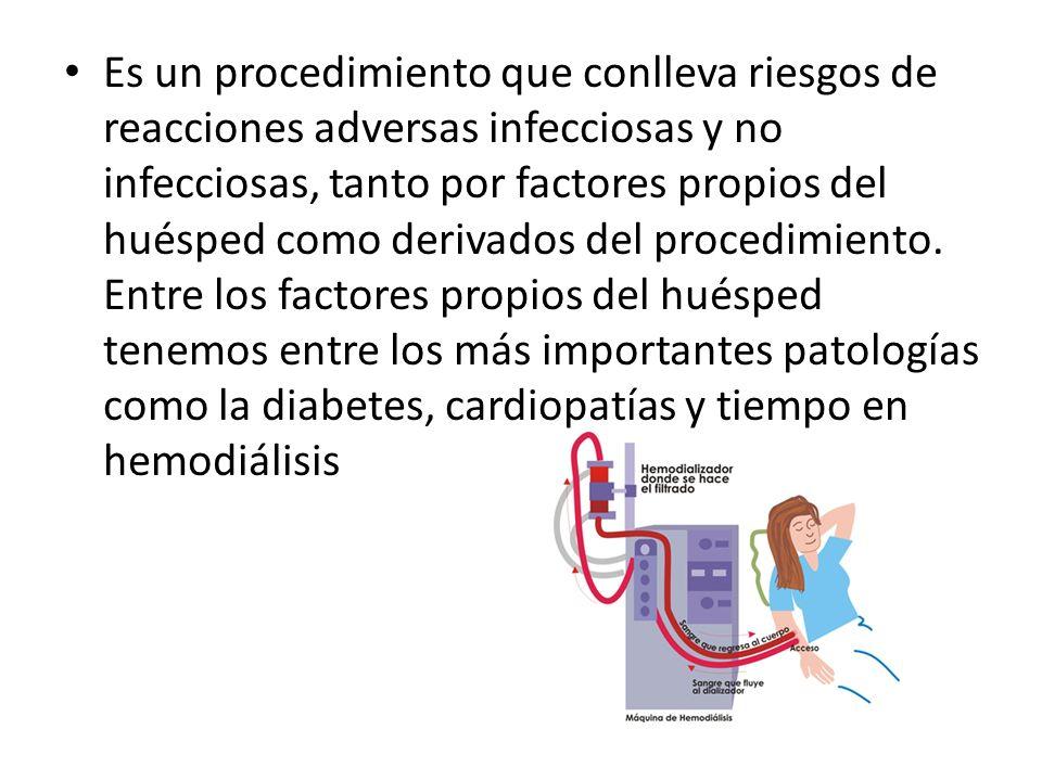 Es un procedimiento que conlleva riesgos de reacciones adversas infecciosas y no infecciosas, tanto por factores propios del huésped como derivados de
