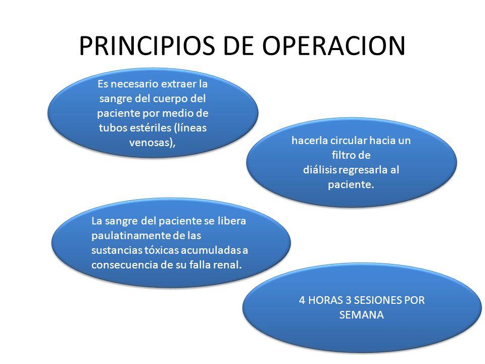 PRINCIPIOS DE OPERACION Es necesario extraer la sangre del cuerpo del paciente por medio de tubos estériles (líneas venosas), Es necesario extraer la