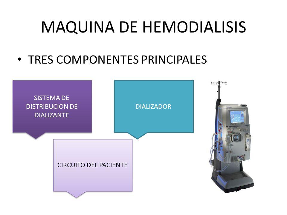 MAQUINA DE HEMODIALISIS TRES COMPONENTES PRINCIPALES SISTEMA DE DISTRIBUCION DE DIALIZANTE CIRCUITO DEL PACIENTE DIALIZADOR
