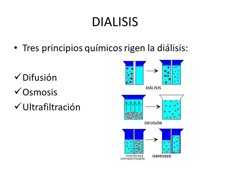 DIALISIS DIFUSION Proceso por el cual dos soluciones de diferente concentración llegan a formar una mezcla uniforme al estar en contacto a causa del movimiento constante de las partículas.