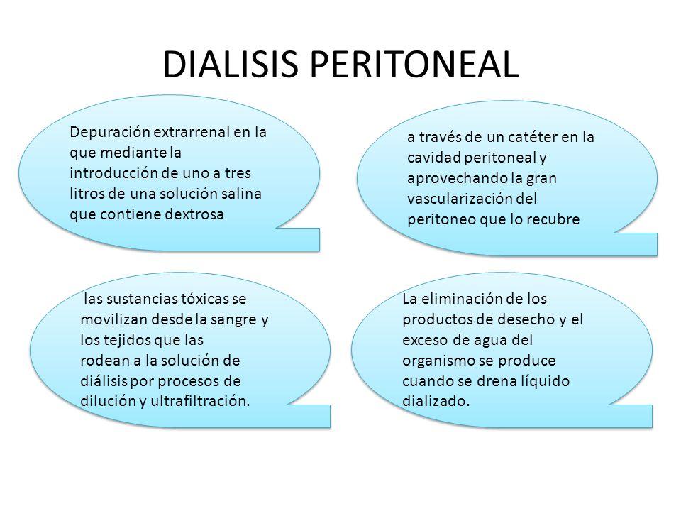 DIALISIS PERITONEAL Depuración extrarrenal en la que mediante la introducción de uno a tres litros de una solución salina que contiene dextrosa Depuración extrarrenal en la que mediante la introducción de uno a tres litros de una solución salina que contiene dextrosa a través de un catéter en la cavidad peritoneal y aprovechando la gran vascularización del peritoneo que lo recubre a través de un catéter en la cavidad peritoneal y aprovechando la gran vascularización del peritoneo que lo recubre las sustancias tóxicas se movilizan desde la sangre y los tejidos que las rodean a la solución de diálisis por procesos de dilución y ultrafiltración.