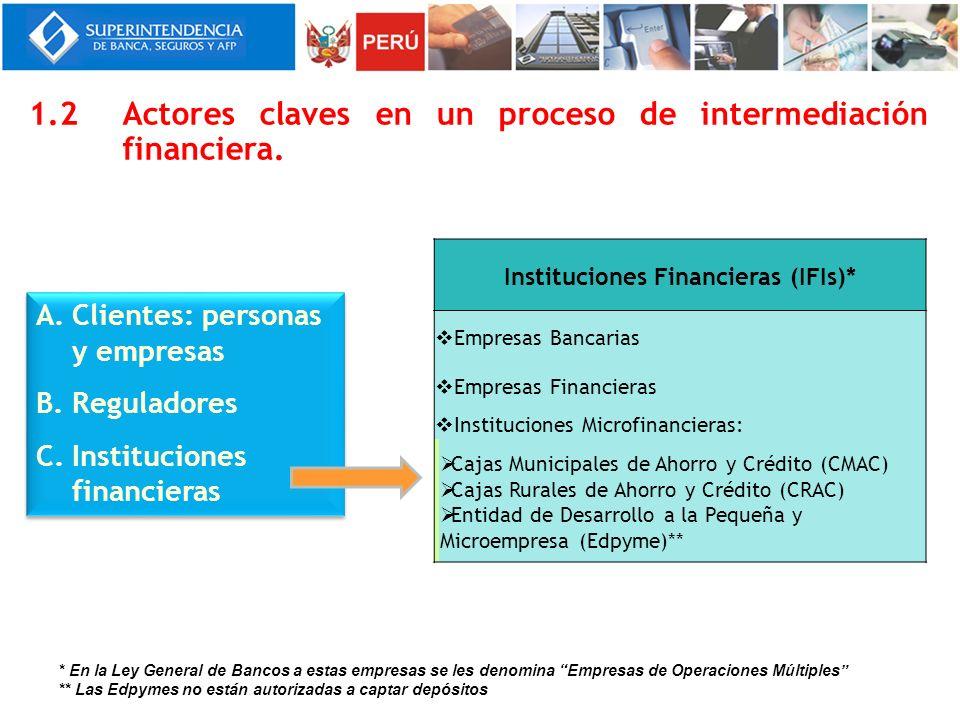 A.Clientes: personas y empresas B.Reguladores C.Instituciones financieras A.Clientes: personas y empresas B.Reguladores C.Instituciones financieras *