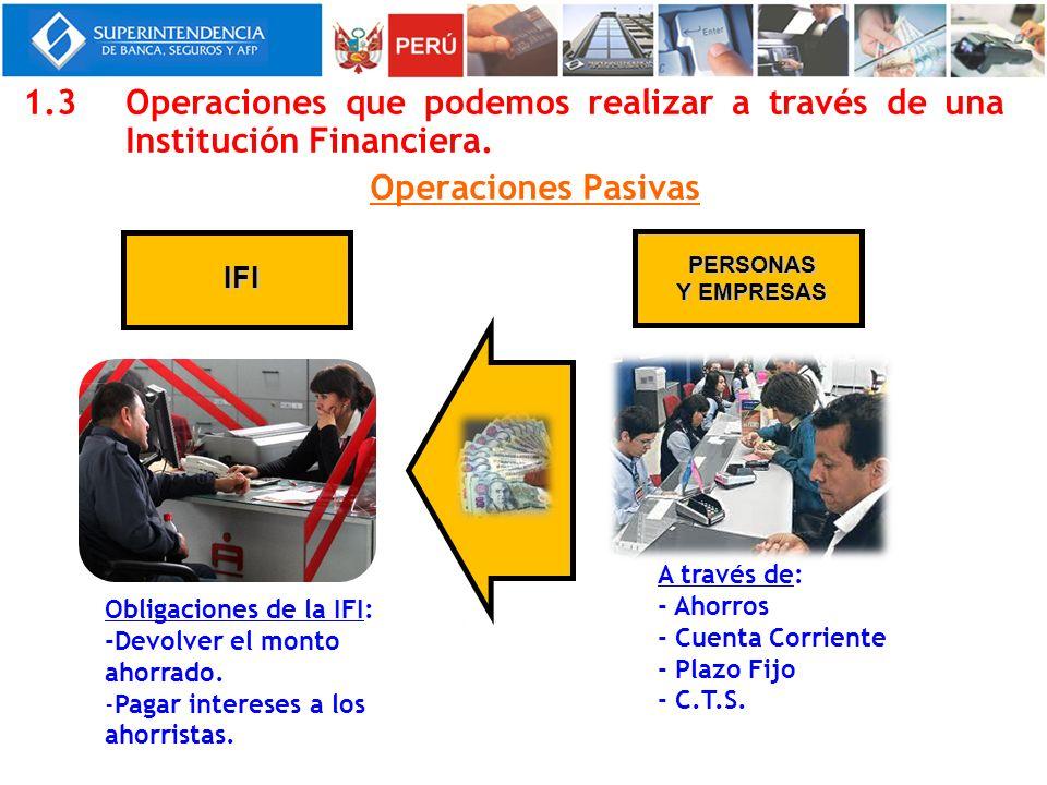 Operaciones Pasivas A través de: - Ahorros - Cuenta Corriente - Plazo Fijo - C.T.S. IFI Obligaciones de la IFI: -Devolver el monto ahorrado. -Pagar in