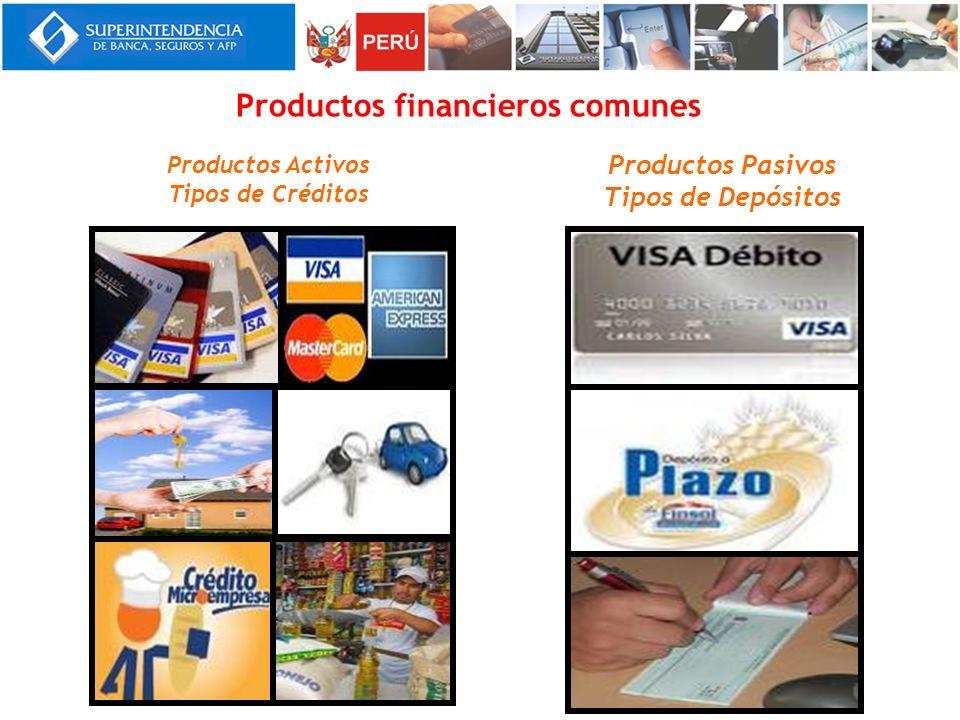 Productos Activos Tipos de Créditos Productos financieros comunes Productos Pasivos Tipos de Depósitos