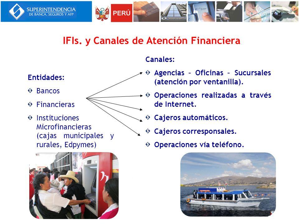 IFIs. y Canales de Atención Financiera Entidades:BancosFinancieras Instituciones Microfinancieras (cajas municipales y rurales, Edpymes) Canales: Agen