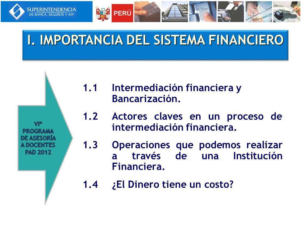 A.Clientes: personas y empresas B.Reguladores C.Instituciones financieras A.Clientes: personas y empresas B.Reguladores C.Instituciones financieras * En la Ley General de Bancos a estas empresas se les denomina Empresas de Operaciones Múltiples ** Las Edpymes no están autorizadas a captar depósitos Instituciones Financieras (IFIs)* Empresas Bancarias Empresas Financieras Instituciones Microfinancieras: Cajas Municipales de Ahorro y Crédito (CMAC) Cajas Rurales de Ahorro y Crédito (CRAC) Entidad de Desarrollo a la Pequeña y Microempresa (Edpyme)** 1.2Actores claves en un proceso de intermediación financiera.