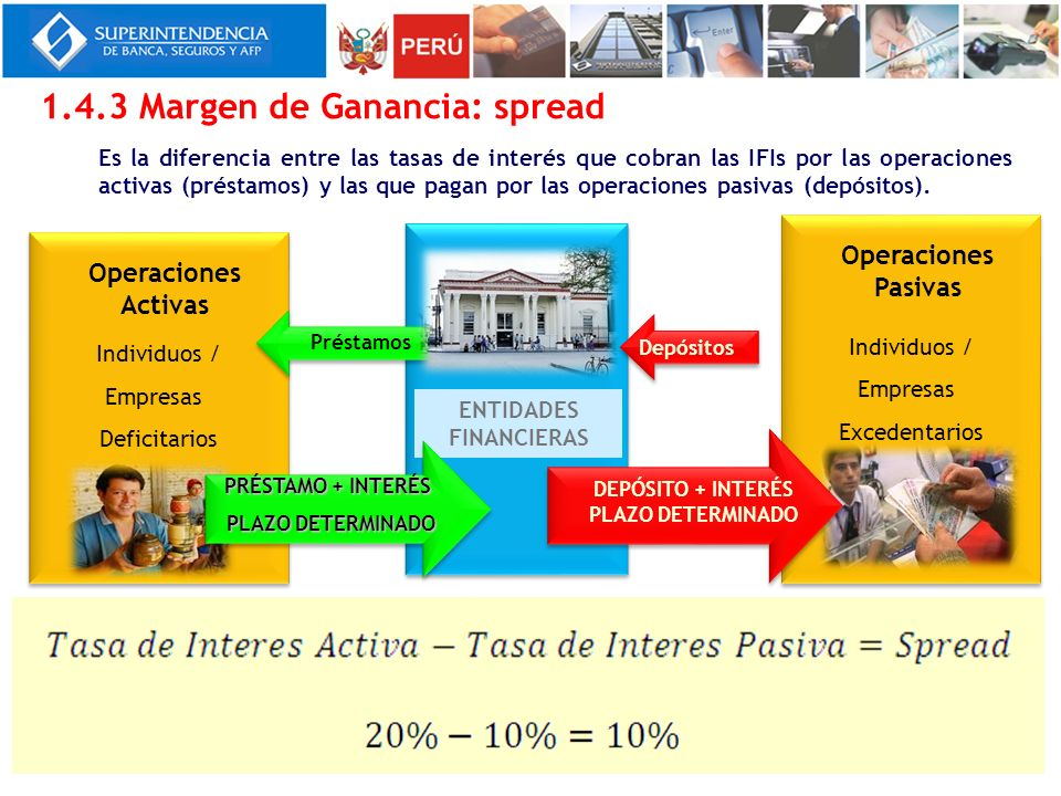 ENTIDADES FINANCIERAS Depósitos Individuos / Empresas Excedentarios Individuos / Empresas Excedentarios Individuos / Empresas Deficitarios Individuos
