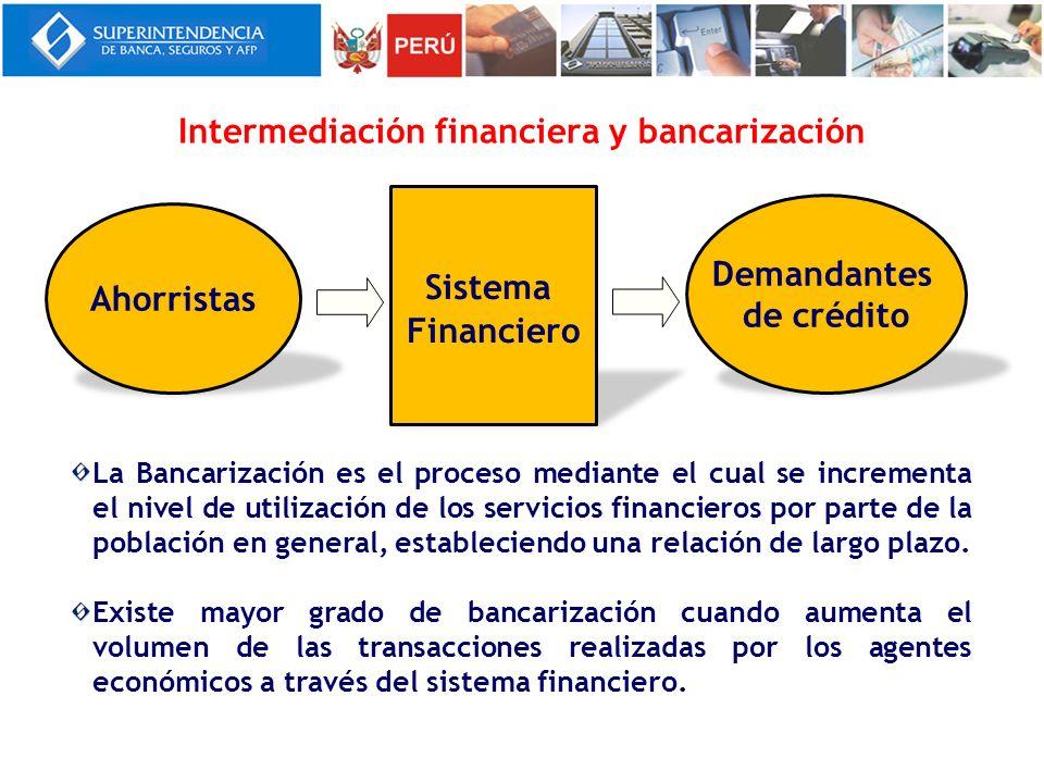 Intermediación financiera y bancarización La Bancarización es el proceso mediante el cual se incrementa el nivel de utilización de los servicios finan