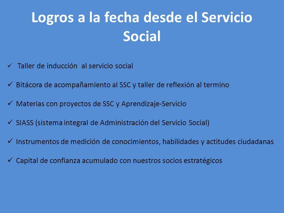 Logros a la fecha desde el Servicio Social Taller de inducción al servicio social Bitácora de acompañamiento al SSC y taller de reflexión al termino M