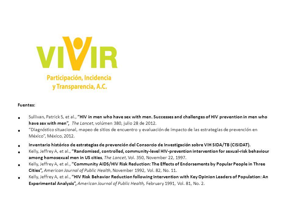 Fuentes: Sullivan, Patrick S, et al., HIV in men who have sex with men.