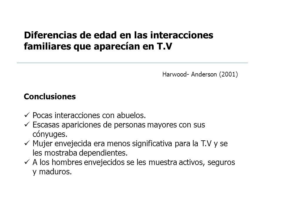 Diferencias de edad en las interacciones familiares que aparecían en T.V Harwood- Anderson (2001) Conclusiones Pocas interacciones con abuelos. Escasa