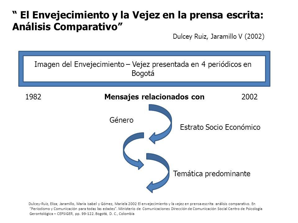 El Envejecimiento y la Vejez en la prensa escrita: Análisis Comparativo Dulcey Ruiz, Jaramillo V (2002) Imagen del Envejecimiento – Vejez presentada e