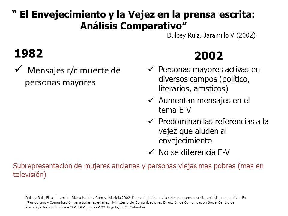1982 Mensajes r/c muerte de personas mayores 2002 Personas mayores activas en diversos campos (político, literarios, artísticos) Aumentan mensajes en