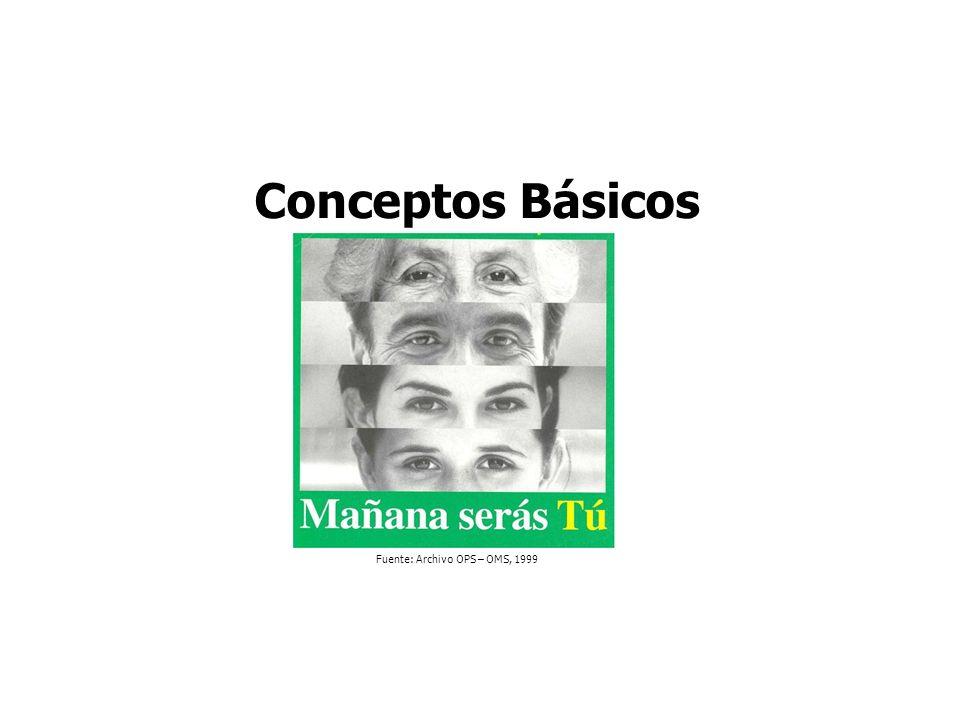 Conceptos Básicos Fuente: Archivo OPS – OMS, 1999