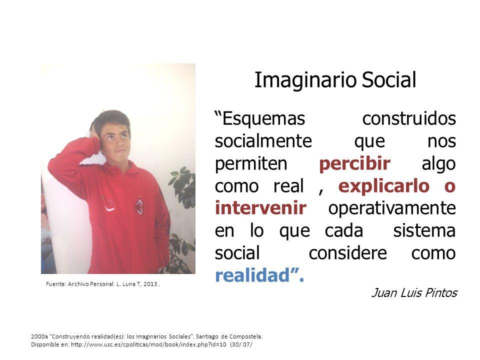 Imaginario Social Esquemas construidos socialmente que nos permiten percibir algo como real, explicarlo o intervenir operativamente en lo que cada sis