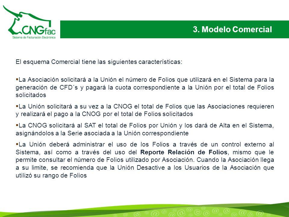 3. Modelo Comercial El esquema Comercial tiene las siguientes características: La Asociación solicitará a la Unión el número de Folios que utilizará e
