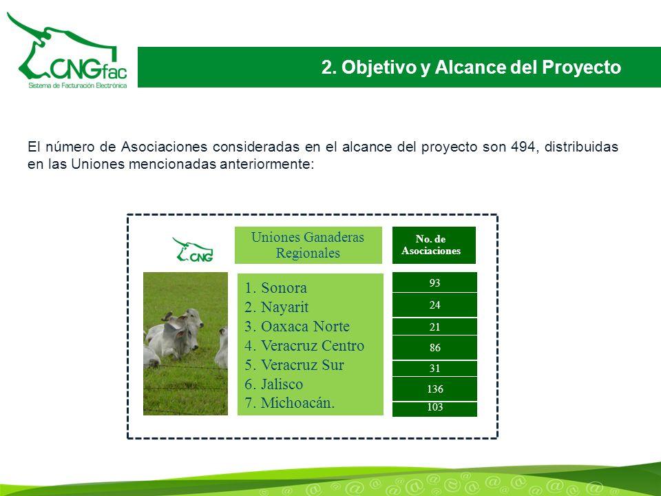 El número de Asociaciones consideradas en el alcance del proyecto son 494, distribuidas en las Uniones mencionadas anteriormente: 21 31 103 No.