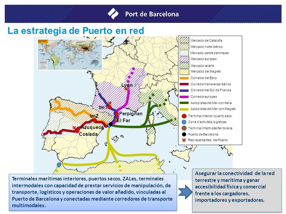 La estrategia de Puerto en red Terminal interior / puerto seco Zona dactivitats logísticas Terminal intermodal ferroviaria Puerto de Barcelona Represe