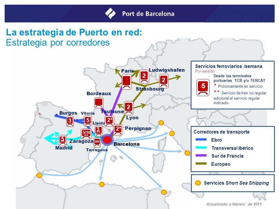 Bordeaux Burgos Barcelona Zaragoza La estrategia de Puerto en red: Estrategia por corredores Lleida Tarragona Desde las terminales portuarias TCB y/o