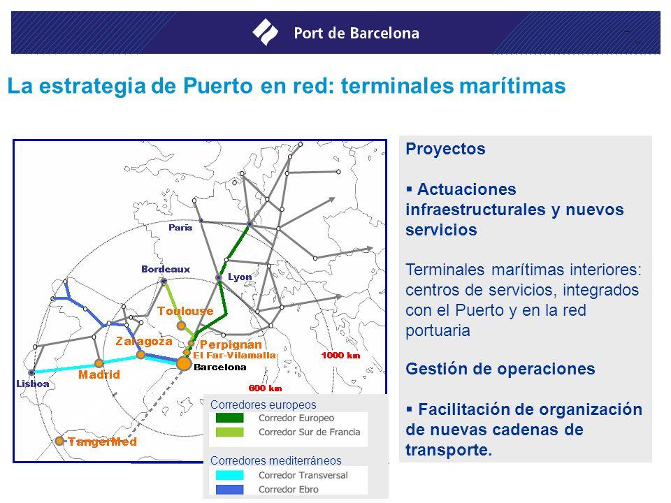 Proyectos Actuaciones infraestructurales y nuevos servicios Terminales marítimas interiores: centros de servicios, integrados con el Puerto y en la re