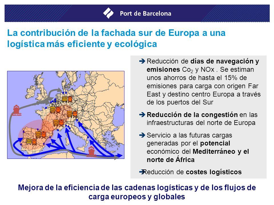 Reducción de días de navegación y emisiones Co 2 y NOx. Se estiman unos ahorros de hasta el 15% de emisiones para carga con origen Far East y destino