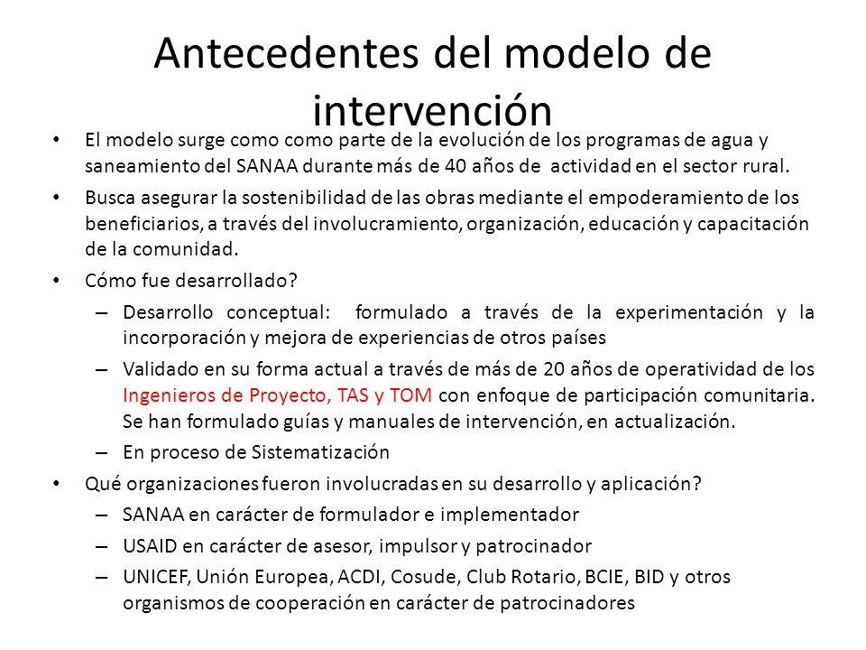 Antecedentes del modelo de intervención El modelo surge como como parte de la evolución de los programas de agua y saneamiento del SANAA durante más d