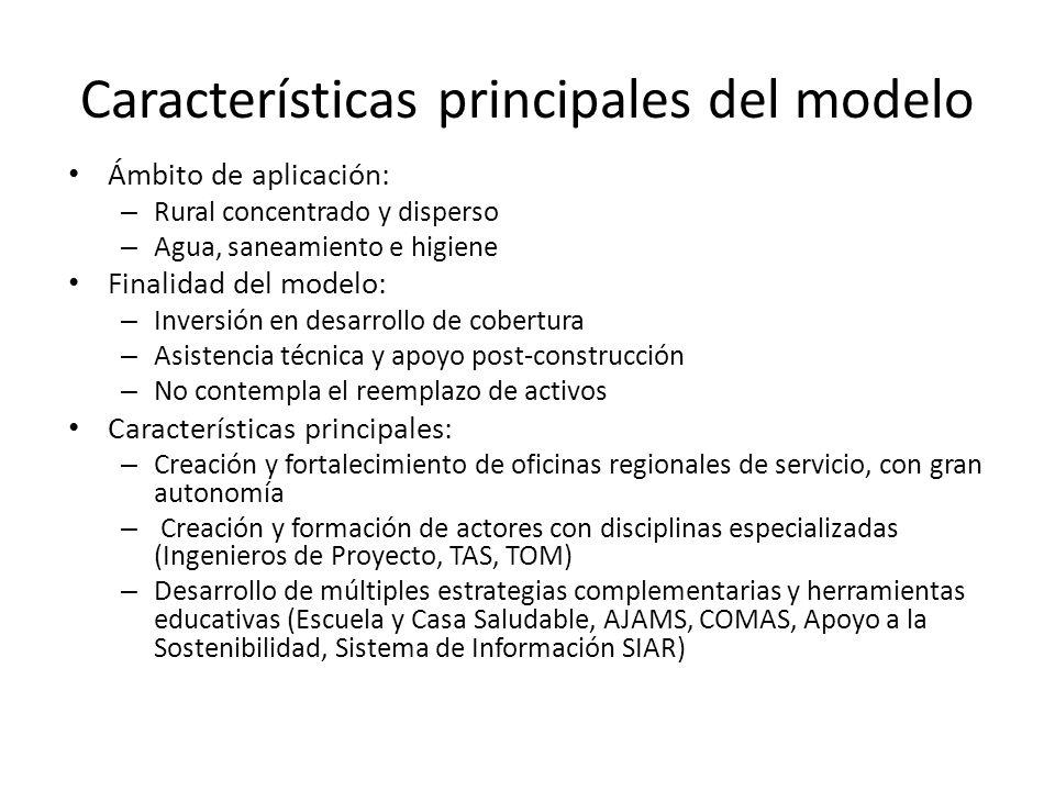 Características principales del modelo Ámbito de aplicación: – Rural concentrado y disperso – Agua, saneamiento e higiene Finalidad del modelo: – Inve