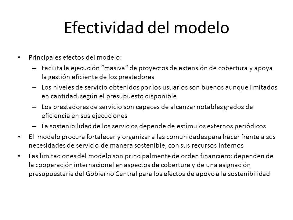 Efectividad del modelo Principales efectos del modelo: – Facilita la ejecución masiva de proyectos de extensión de cobertura y apoya la gestión eficie