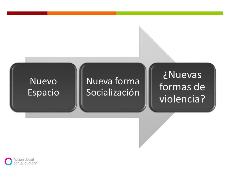 Nuevo Espacio Nueva forma Socialización ¿Nuevas formas de violencia?