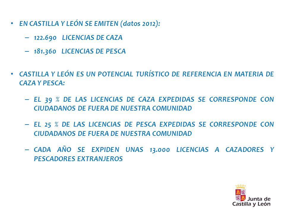 EN CASTILLA Y LEÓN SE EMITEN (datos 2012): – 122.690 LICENCIAS DE CAZA – 181.360 LICENCIAS DE PESCA CASTILLA Y LEÓN ES UN POTENCIAL TURÍSTICO DE REFERENCIA EN MATERIA DE CAZA Y PESCA: – EL 39 % DE LAS LICENCIAS DE CAZA EXPEDIDAS SE CORRESPONDE CON CIUDADANOS DE FUERA DE NUESTRA COMUNIDAD – EL 25 % DE LAS LICENCIAS DE PESCA EXPEDIDAS SE CORRESPONDE CON CIUDADANOS DE FUERA DE NUESTRA COMUNIDAD – CADA AÑO SE EXPIDEN UNAS 13.000 LICENCIAS A CAZADORES Y PESCADORES EXTRANJEROS