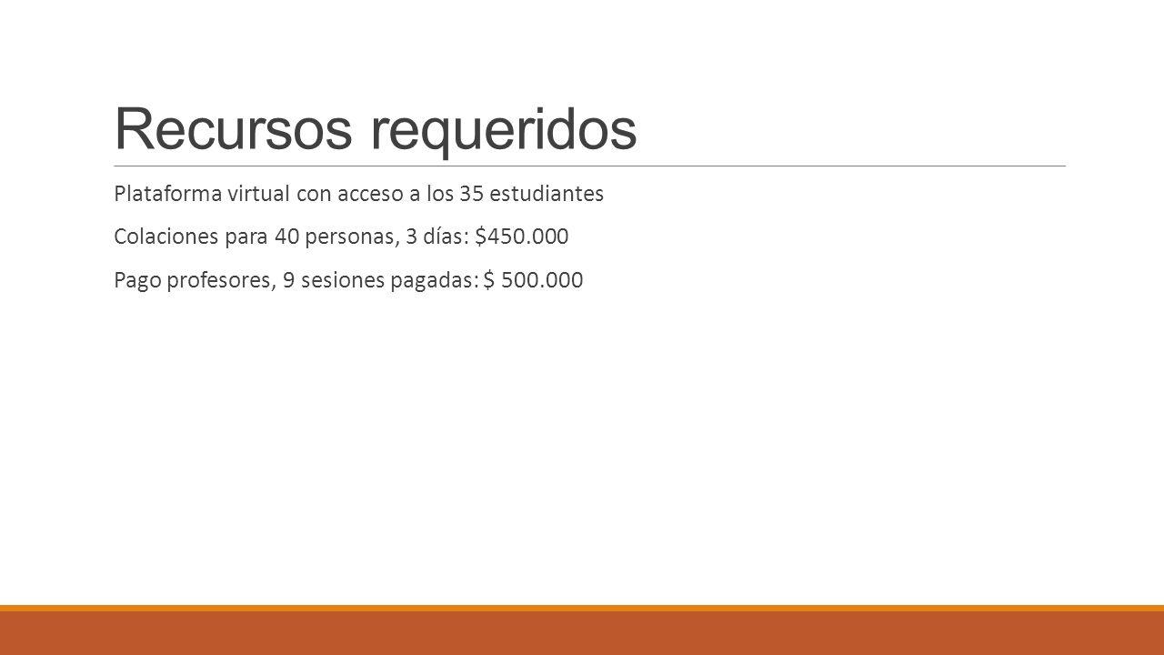Recursos requeridos Plataforma virtual con acceso a los 35 estudiantes Colaciones para 40 personas, 3 días: $450.000 Pago profesores, 9 sesiones pagad