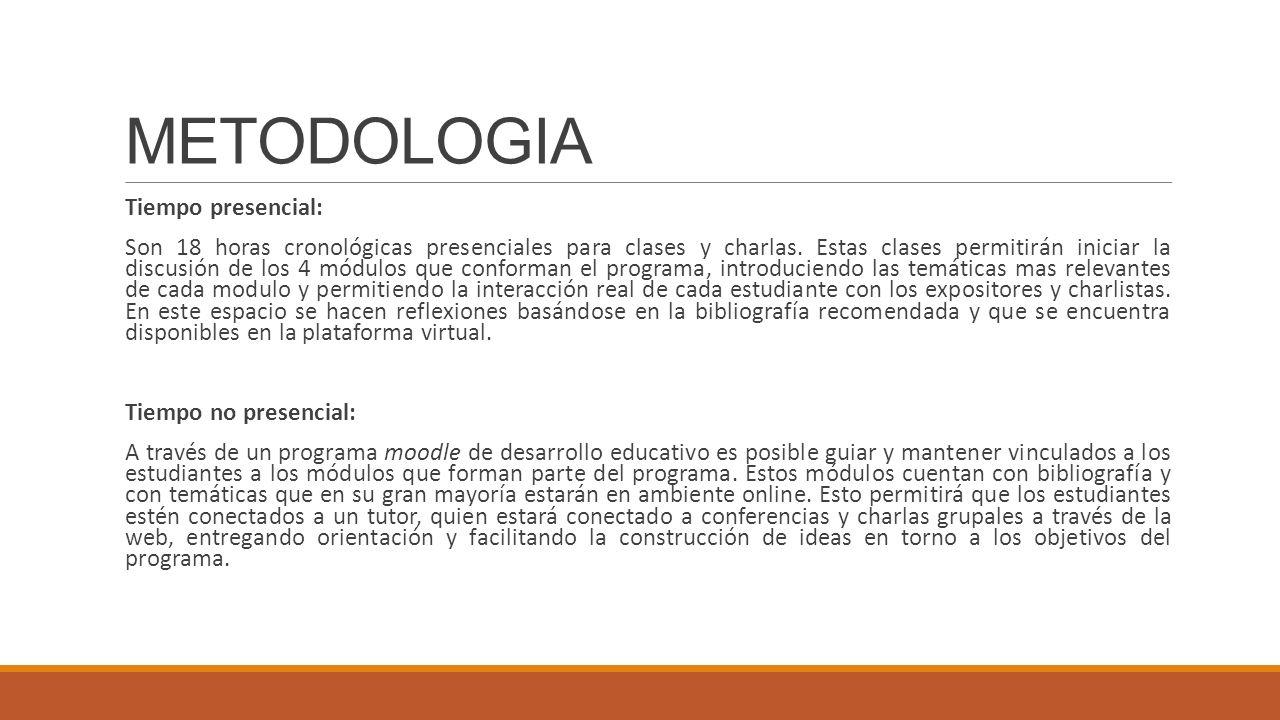 METODOLOGIA Tiempo presencial: Son 18 horas cronológicas presenciales para clases y charlas. Estas clases permitirán iniciar la discusión de los 4 mód