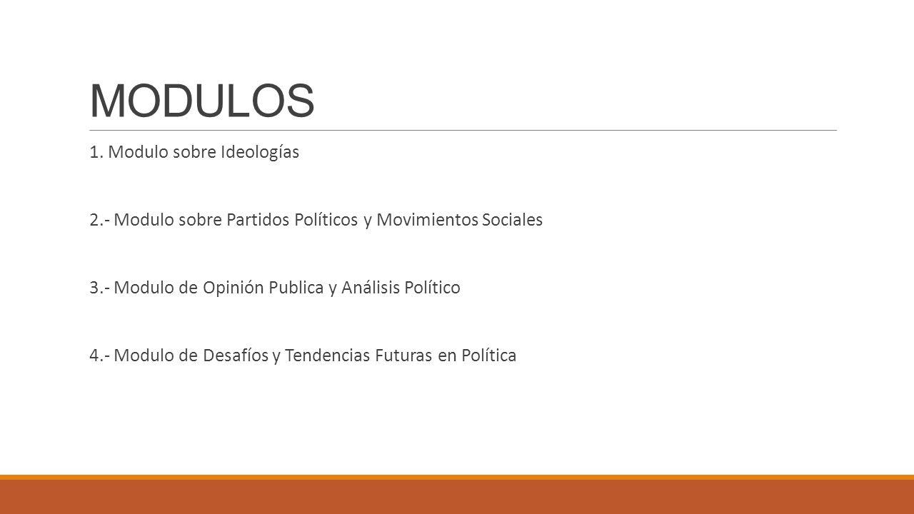 MODULOS 1. Modulo sobre Ideologías 2.- Modulo sobre Partidos Políticos y Movimientos Sociales 3.- Modulo de Opinión Publica y Análisis Político 4.- Mo
