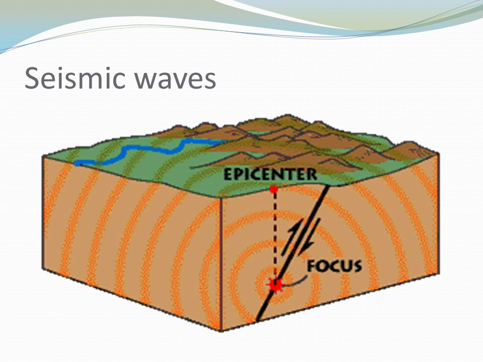 Earthquakes In general, if two earthquakes of equal strength have the same epicenter, the one with the shallower focus causes more damage.