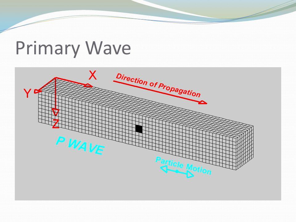 Primary Wave
