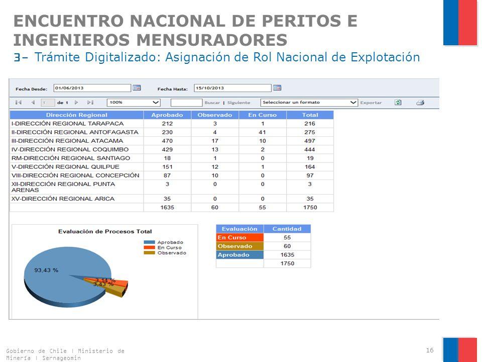 ENCUENTRO NACIONAL DE PERITOS E INGENIEROS MENSURADORES 3- Trámite Digitalizado: Asignación de Rol Nacional de Explotación Gobierno de Chile | Ministerio de Minería | Sernageomin 16