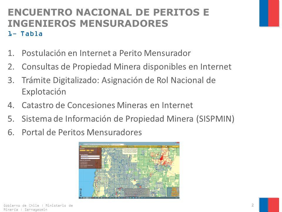 ENCUENTRO NACIONAL DE PERITOS E INGENIEROS MENSURADORES 1- Tabla 1.Postulación en Internet a Perito Mensurador 2.Consultas de Propiedad Minera disponibles en Internet 3.Trámite Digitalizado: Asignación de Rol Nacional de Explotación 4.Catastro de Concesiones Mineras en Internet 5.Sistema de Información de Propiedad Minera (SISPMIN) 6.Portal de Peritos Mensuradores Gobierno de Chile | Ministerio de Minería | Sernageomin 2