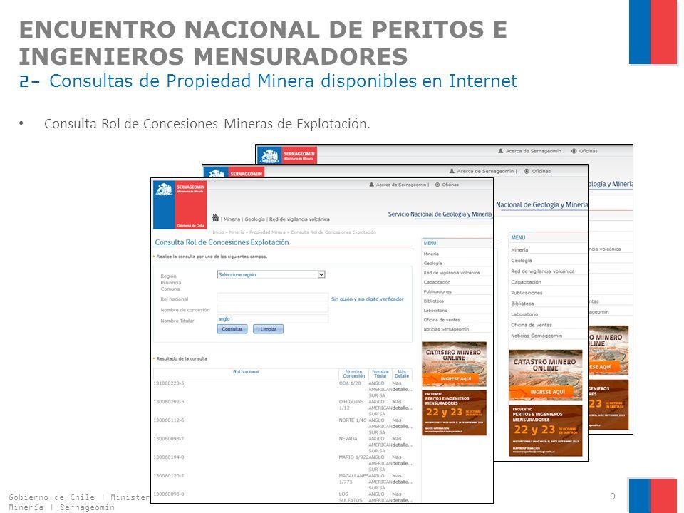 ENCUENTRO NACIONAL DE PERITOS E INGENIEROS MENSURADORES 2- Consultas de Propiedad Minera disponibles en Internet Consulta de Pagos por Rol Nacional.